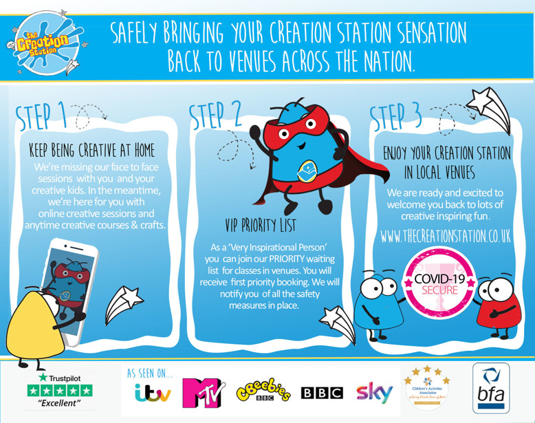 Creation Station Safely going to Venues
