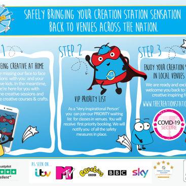 Creation Station Safe Plans For Back To Venues